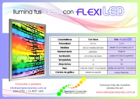 FlexiLED + info